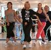 Школы танцев в Абрау-Дюрсо