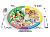 ГК Бригантина - иконка «питание» в Абрау-Дюрсо